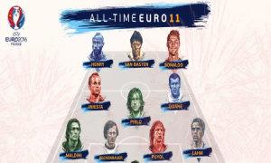 UEFA chọn đội hình xuất sắc lịch sử Euro