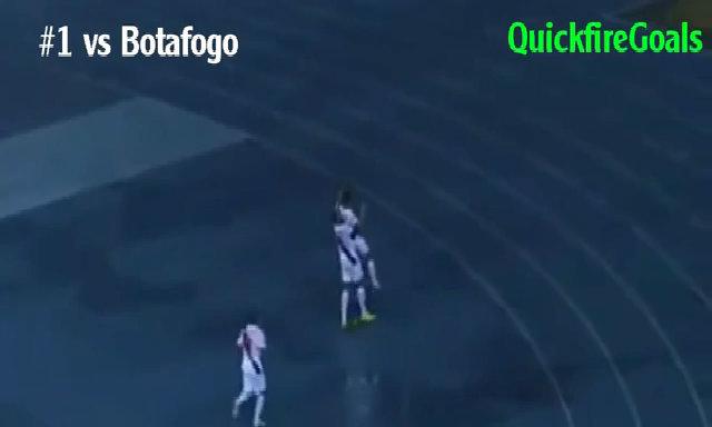 15 bàn thắng của Philippe Coutinho's