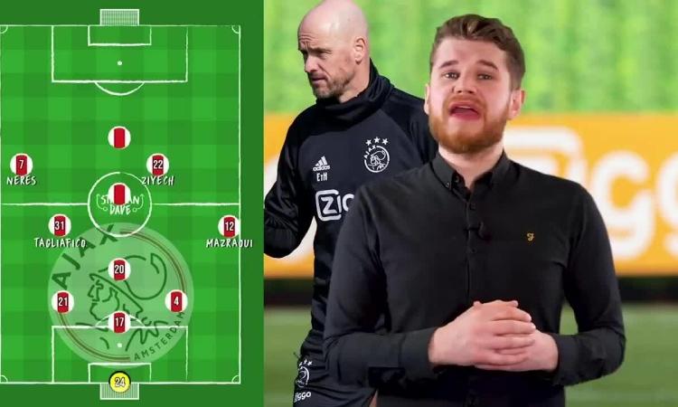 Ajax pressing tuyến nghiêng